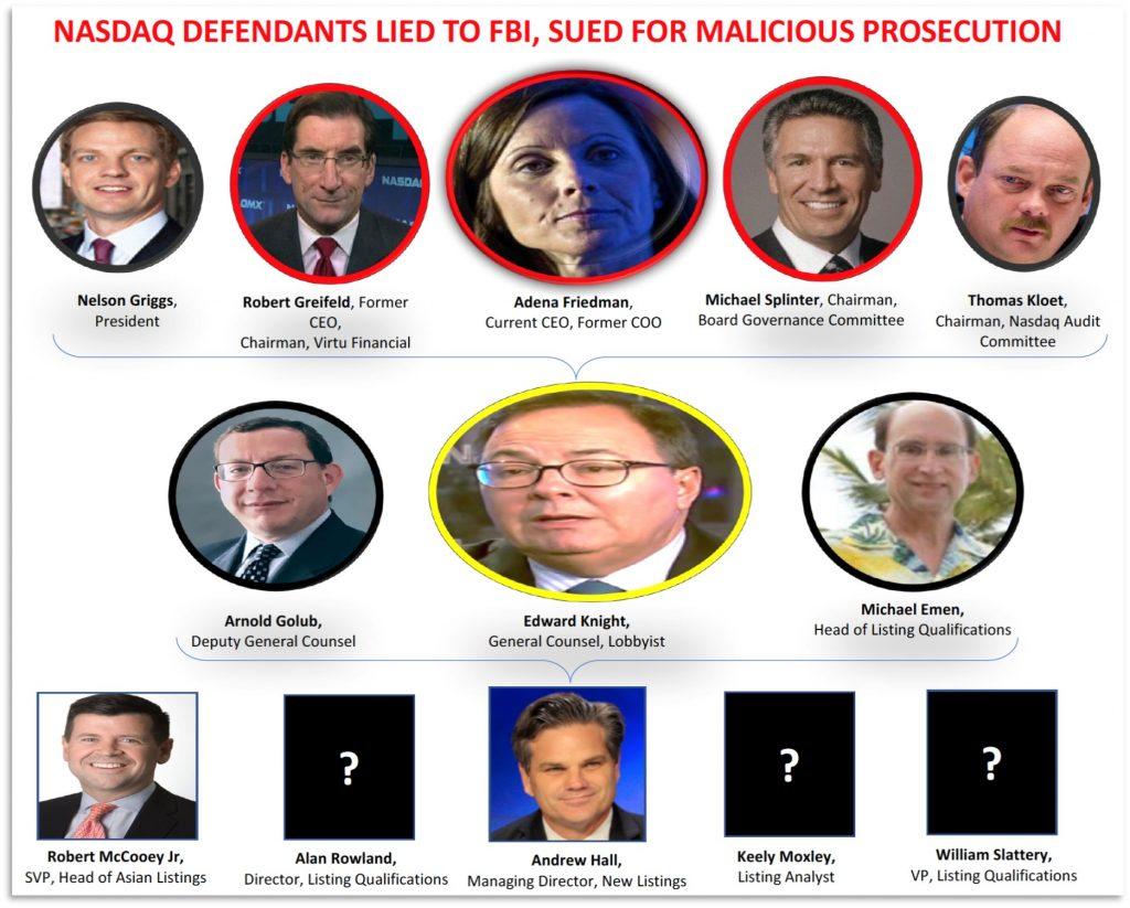 NASDAQ defendants Adena Friedman, Robert Greifeld, Michael Splinter, Thomas Kloet, Ed Knight, Michael Emen, Arnold Golub, Robert McCooey, Andrew Hall, Lies to FBI, DOJ and SEC