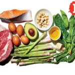 Eat More Avocados, Have Less Seizures, with a Ketogenic Diet